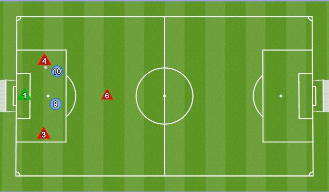 Football/Soccer Session Plan Drill (Colour): 4v2 üleviimisega