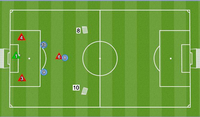 Football/Soccer Session Plan Drill (Colour): 4v3 ülesehitus
