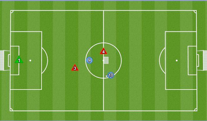Football/Soccer Session Plan Drill (Colour): 1v1(1v2) olukorrad