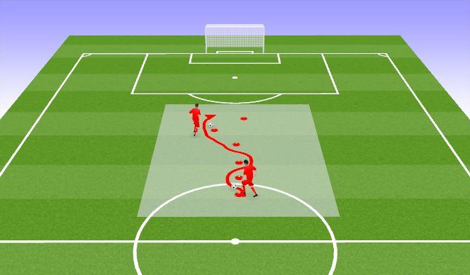 Football/Soccer Session Plan Drill (Colour): Driblingu rada.