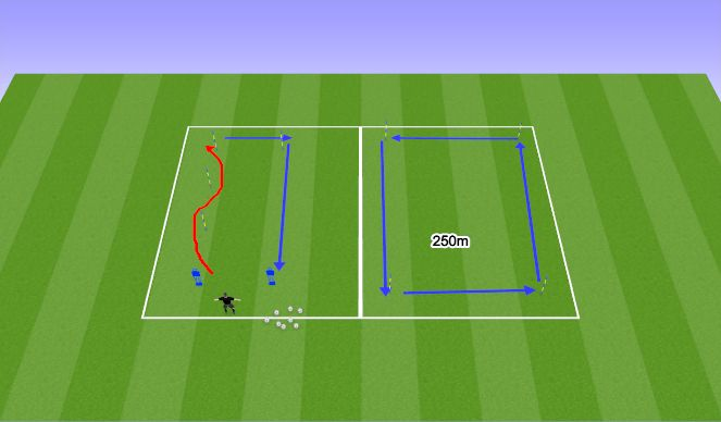 Football/Soccer Session Plan Drill (Colour): Straight Line DTrack and Runs