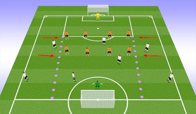 Football/Soccer Session Plan Drill (Colour): GT BPO