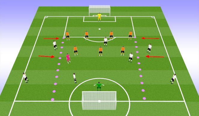 Football/Soccer Session Plan Drill (Colour): GT JOKER