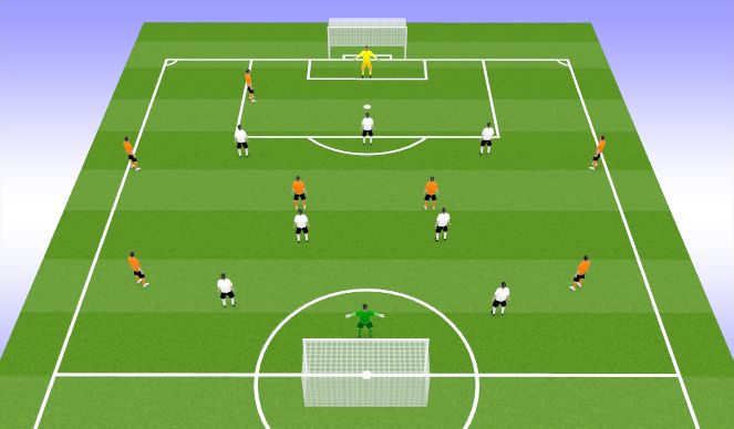 Football/Soccer Session Plan Drill (Colour): TG