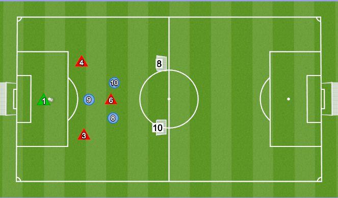 Football/Soccer Session Plan Drill (Colour): 4v3 laine