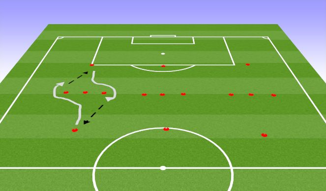Football/Soccer Session Plan Drill (Colour): Speed Dribbles