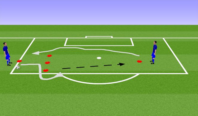 Football/Soccer Session Plan Drill (Colour): Speed Dribbles to Shot