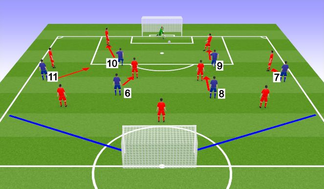 Football/Soccer Session Plan Drill (Colour): SSG - Pressing from the front