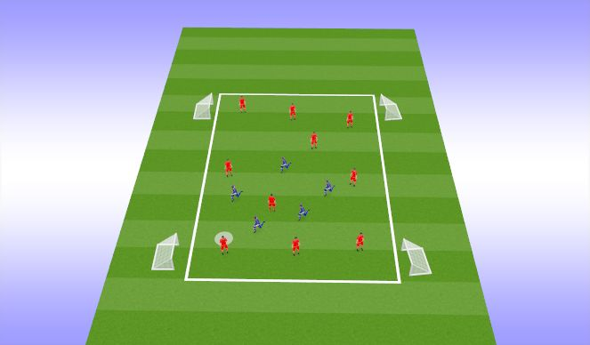Football/Soccer Session Plan Drill (Colour): Pressing Game part 2