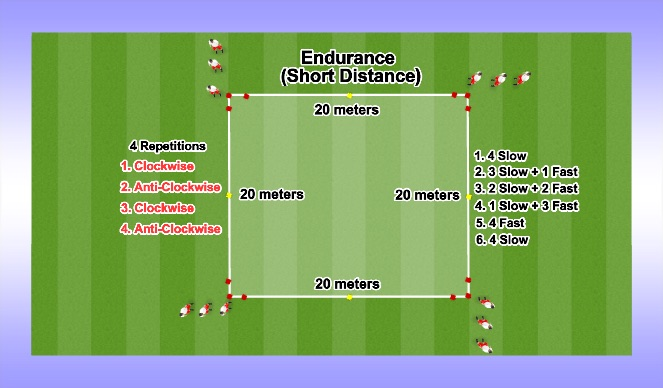Football/Soccer Session Plan Drill (Colour): Endurance without Football