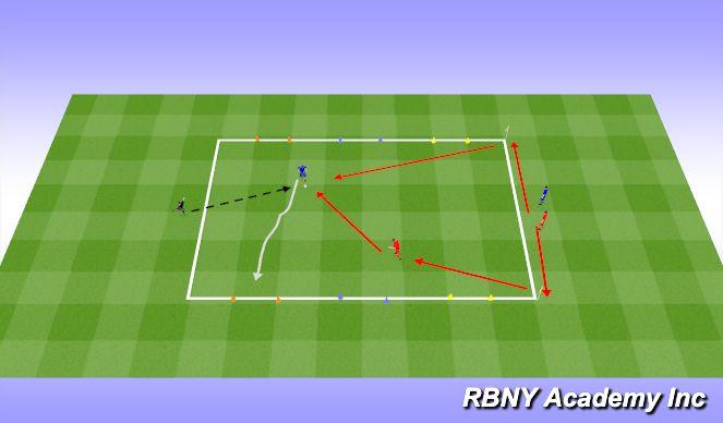 Football/Soccer Session Plan Drill (Colour): 1v1 6 goals