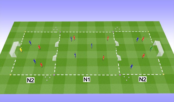 Football/Soccer Session Plan Drill (Colour): E