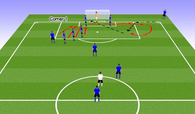 Football/Soccer Session Plan Drill (Colour): Corner 1