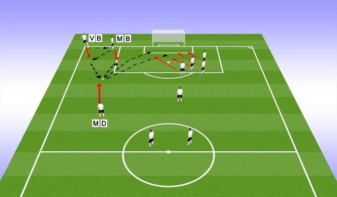 Football/Soccer Session Plan Drill (Colour): Corner 3
