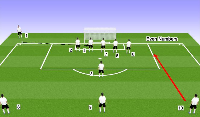 Football/Soccer Session Plan Drill (Colour): Corner 5