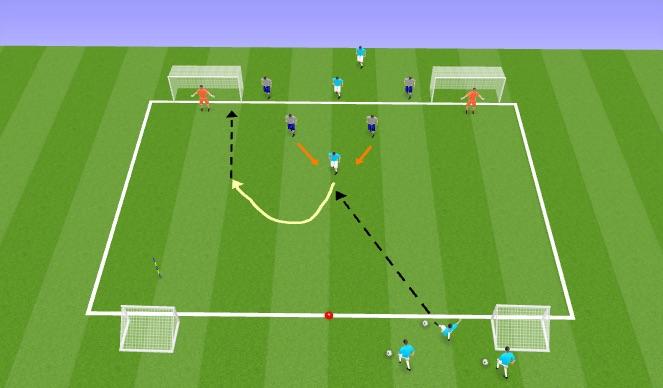 Football/Soccer Session Plan Drill (Colour): 2v2 games