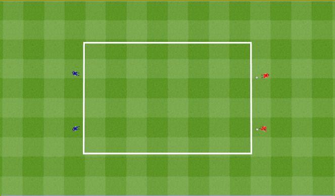 Football/Soccer Session Plan Drill (Colour): 1v1 Change directions and fall back. 1v1 Zmiana kierunku i cofamy.