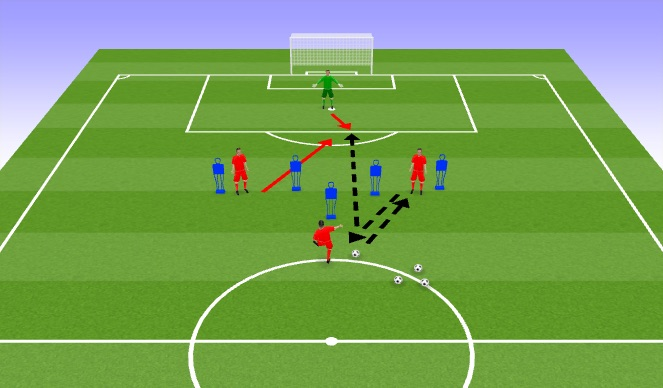 Football/Soccer Session Plan Drill (Colour): Exercise 2.