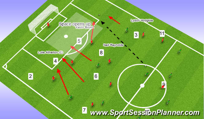 Football/Soccer Session Plan Drill (Colour): counter attack against Left back position