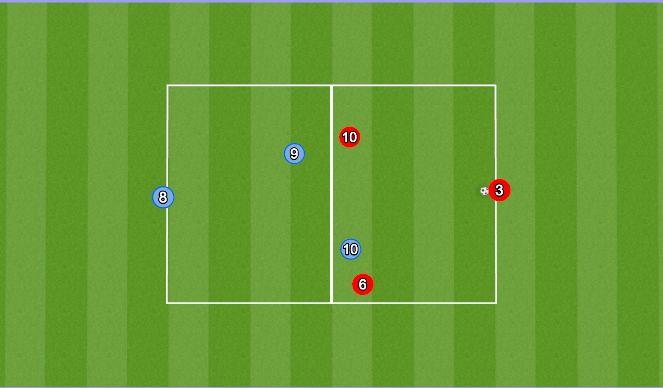 Football/Soccer Session Plan Drill (Colour): 3v2 joonemäng