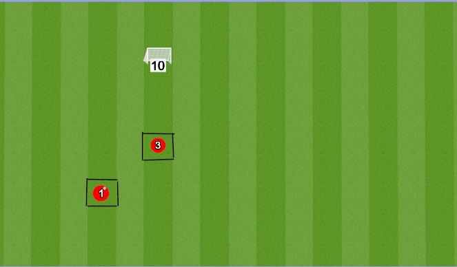 Football/Soccer Session Plan Drill (Colour): Sööduvõistlus