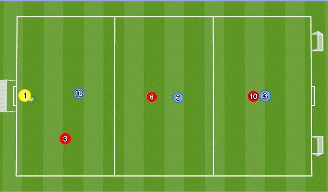 Football/Soccer Session Plan Drill (Colour): 3-tsooni mäng
