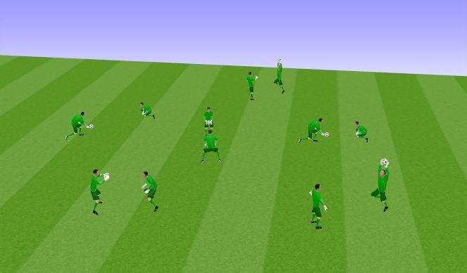 Football/Soccer Session Plan Drill (Colour): Partner GK Technical Work