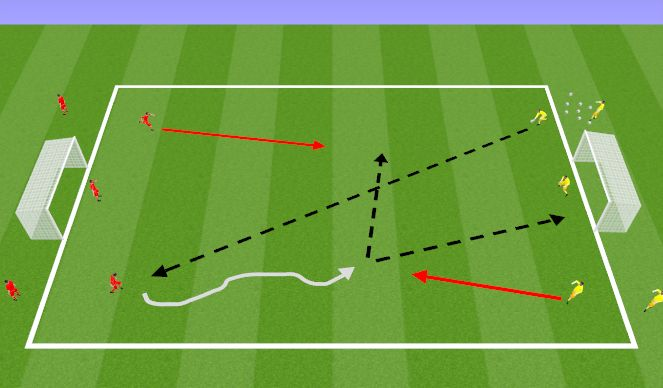 Football/Soccer Session Plan Drill (Colour): 2v2 Plus Goalkeeper (Large Goals) - Roll to Initiate