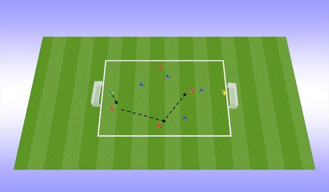 Football/Soccer Session Plan Drill (Colour): 4v4 + GKs