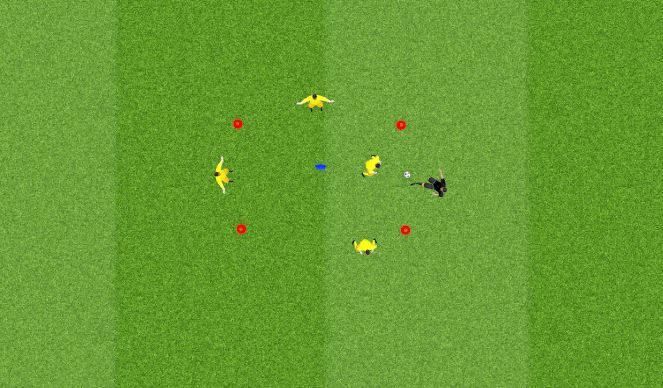 Football/Soccer Session Plan Drill (Colour): Activation Game
