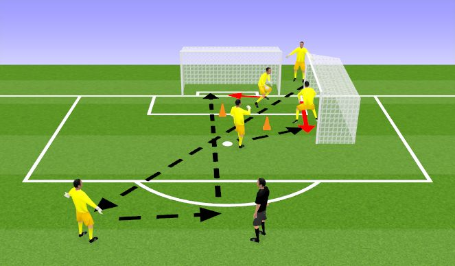 Football/Soccer Session Plan Drill (Colour): Game Related Practice: Cutbacks/ Close Range Shotstopping
