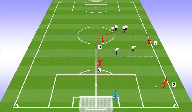 Football/Soccer Session Plan Drill (Colour): Build 5v2