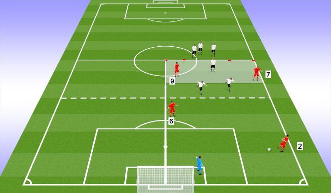 Football/Soccer Session Plan Drill (Colour): 3rd defender