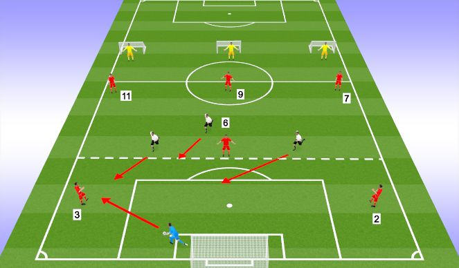 Football/Soccer Session Plan Drill (Colour): Full Build