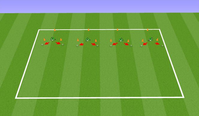 Football/Soccer Session Plan Drill (Colour): Low Diving