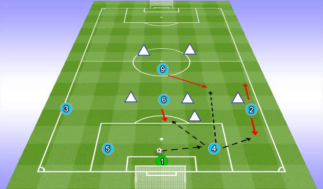 Football/Soccer Session Plan Drill (Colour): 7v7 Build out Through the 4/5