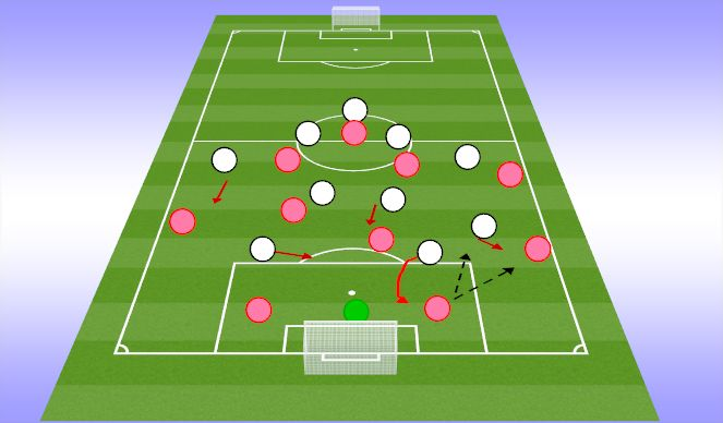 Football/Soccer Session Plan Drill (Colour): Pressing 1
