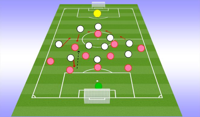 Football/Soccer Session Plan Drill (Colour): Pressing 2