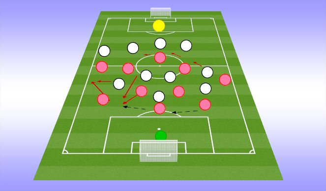 Football/Soccer Session Plan Drill (Colour): Pressing 3