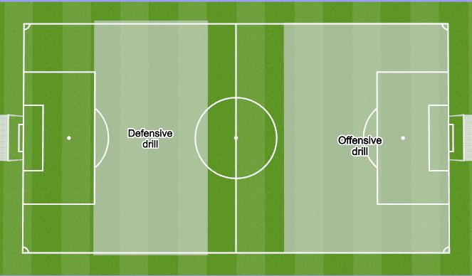 Football/Soccer Session Plan Drill (Colour): Defensive/Offensive