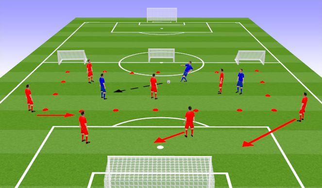 Football/Soccer Session Plan Drill (Colour): 7v3 BOTB