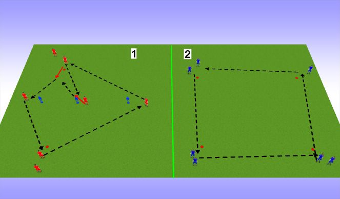 Football/Soccer Session Plan Drill (Colour): 2 x Passing drill's