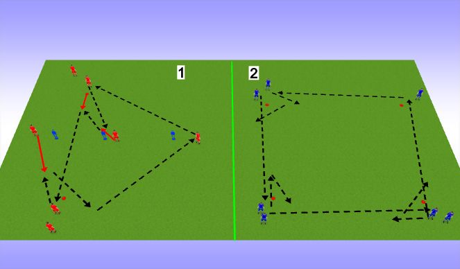 Football/Soccer Session Plan Drill (Colour): Progressions #2