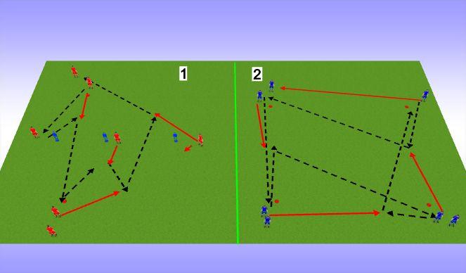 Football/Soccer Session Plan Drill (Colour): Progressions #3