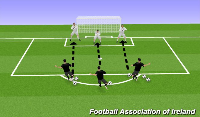 Football/Soccer Session Plan Drill (Colour): GK Warm Up.