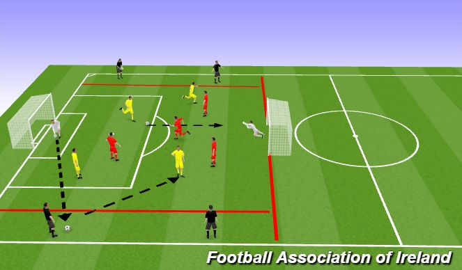 Football/Soccer Session Plan Drill (Colour): Shot stopping for gk in ssg