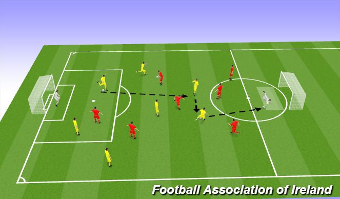 Football/Soccer Session Plan Drill (Colour): Move match to 8v8