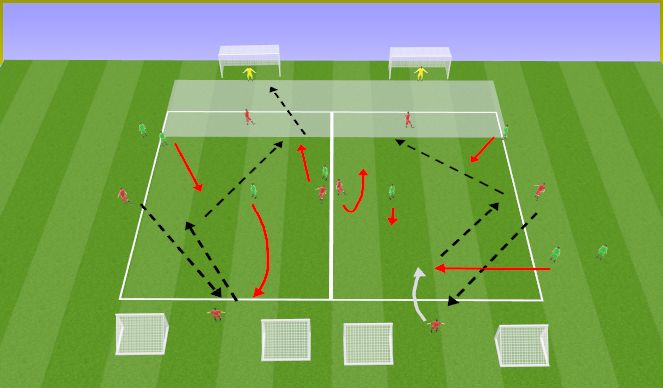 Football/Soccer Session Plan Drill (Colour): 4v3
