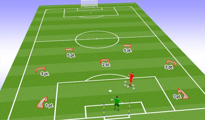 Football/Soccer Session Plan Drill (Colour): Back Pass Accuracy