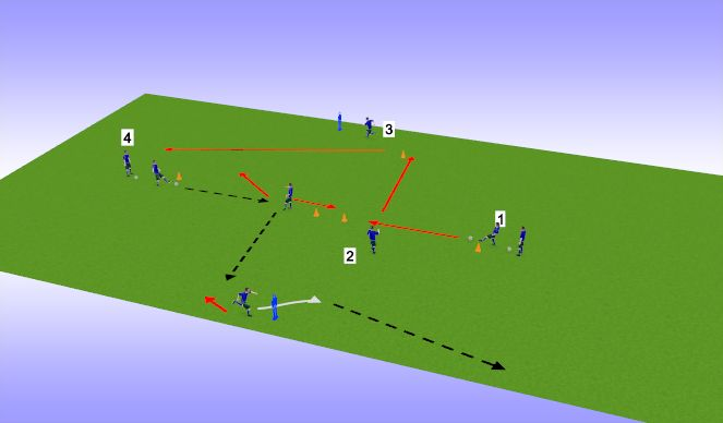 Football/Soccer Session Plan Drill (Colour): Long to Short